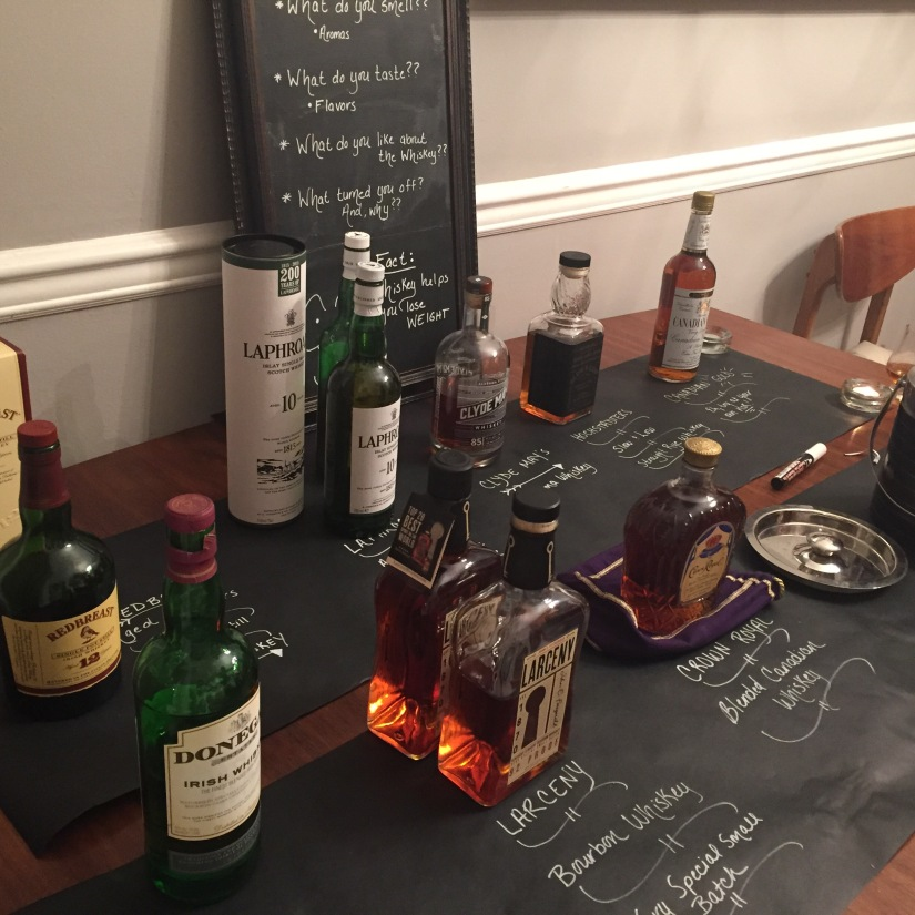 Hosting A WhiskeyParty
